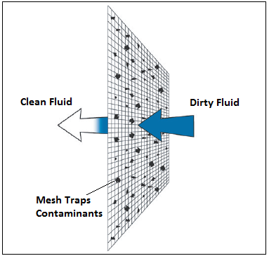 Industrial_Mesh_Liquid_Filter_Bags.png