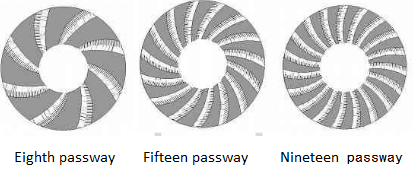 passway_of_string_wound_filters.png